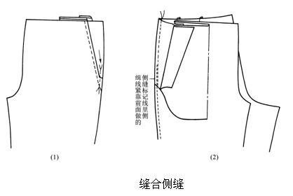 男西裤缝制工艺6